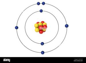 Bohr Model Stock Photos & Bohr Model Stock Images  Alamy