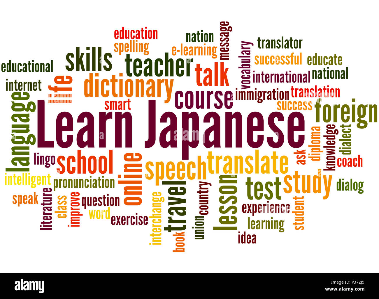 Learn Japanese Word Cloud Concept On White Background