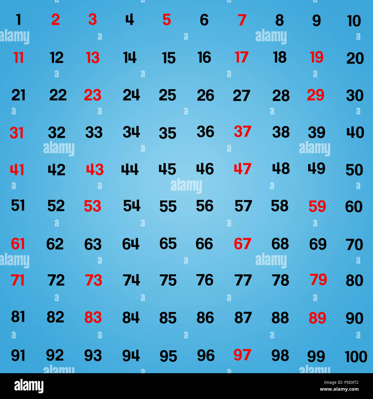 Infographic Table With First 25 Prime Numbers In The Range