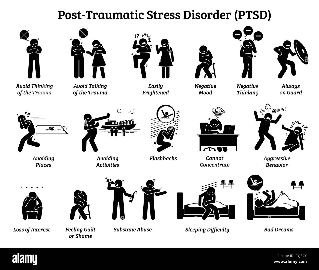 Post Traumatic Stress Disorder Ptsd Signs And Symptoms