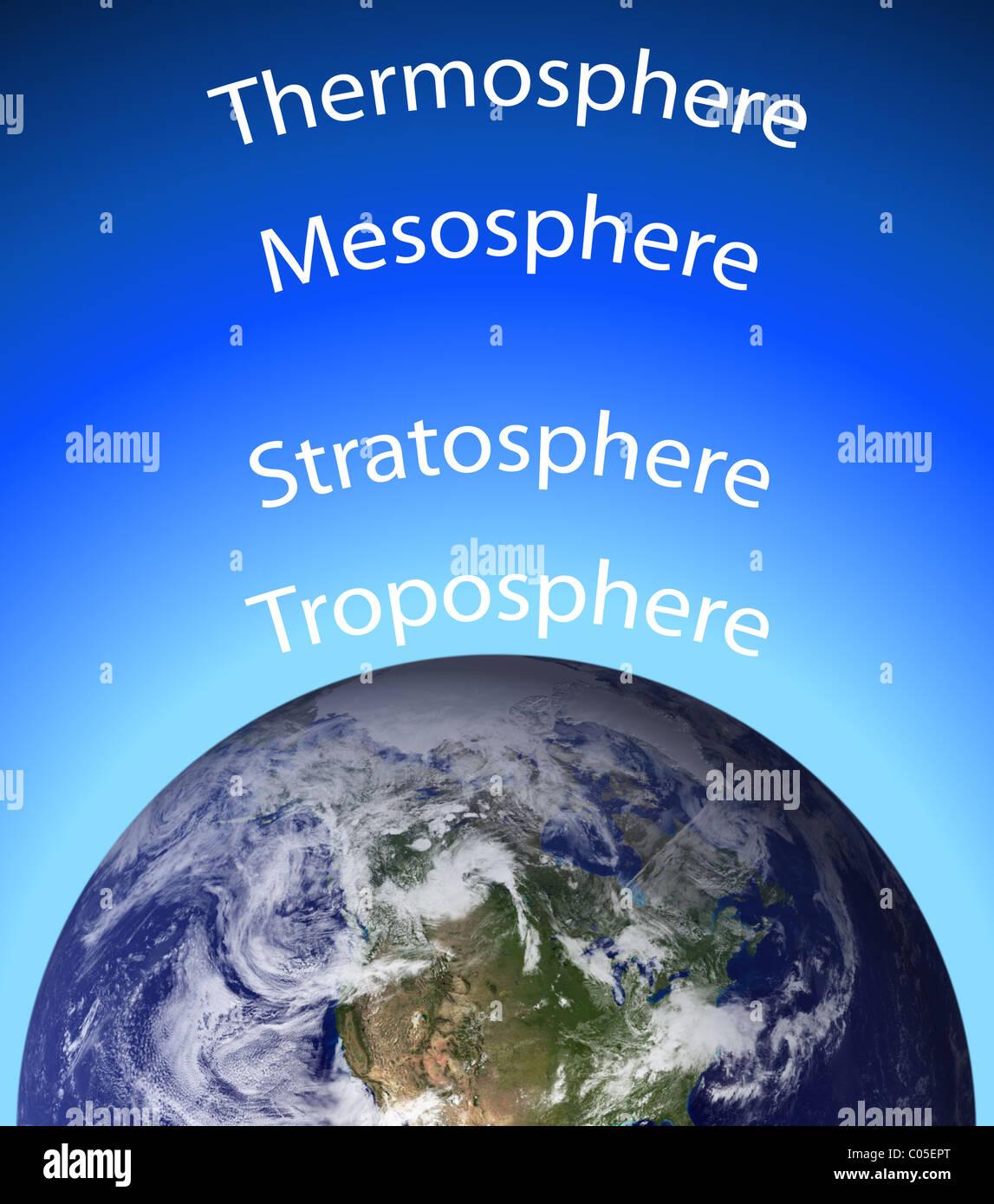 Schematische Darstellung Der Erdatmosphare Stockfoto Bild