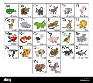 Cartoon Animal Alphabet lernen Diagramm mit Cartoon Tier