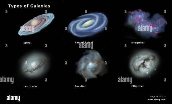 Ilustraci243n de tipos y morfolog237as de galaxias Parte
