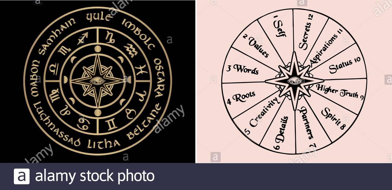 https www alamyimages fr un outil magique a utiliser avec votre propre pendule ou des cristaux lorsque vous recherchez des reponses de votre intuition ou guides d esprit notre tapis de divination est unique image371779725 html