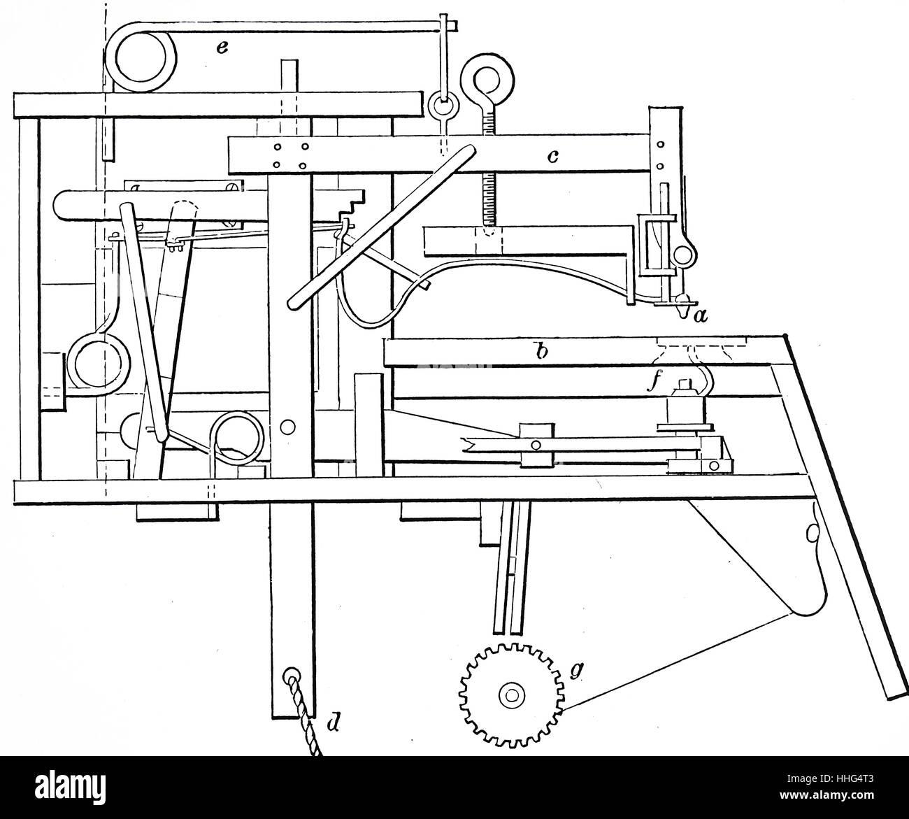 https www alamyimages fr photo image milieu du 19eme siecle l anglais dessin technique d un metier a tisser pour tisser 131276771 html