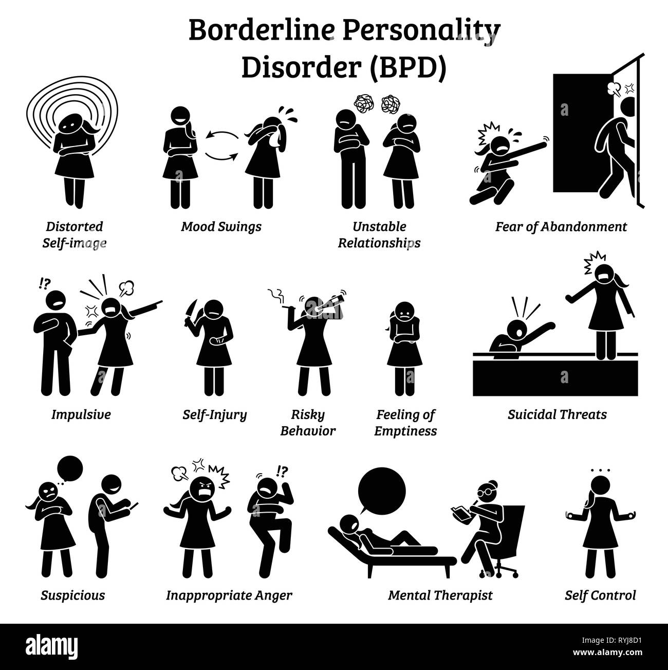 Le Trouble De Personnalite Borderline Signes Et Symptomes