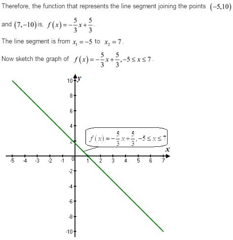 Stewart-Calculus-7e-Solutions-Chapter-1.1-Functions-and-Limits-52E-4