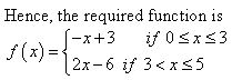 Stewart-Calculus-7e-Solutions-Chapter-1.1-Functions-and-Limits-55E-3