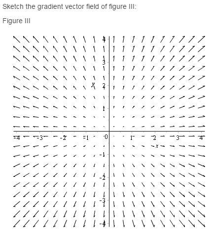 Stewart-Calculus-7e-Solutions-Chapter-16.1-Vector-Calculus-31E-3