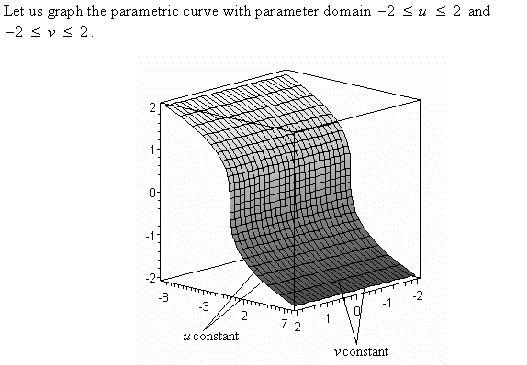 Stewart Calculus 7e Solutions Chapter 16 Vector Calculus
