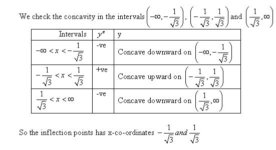 stewart-calculus-7e-solutions-Chapter-3.4-Applications-of-Differentiation-44E-6