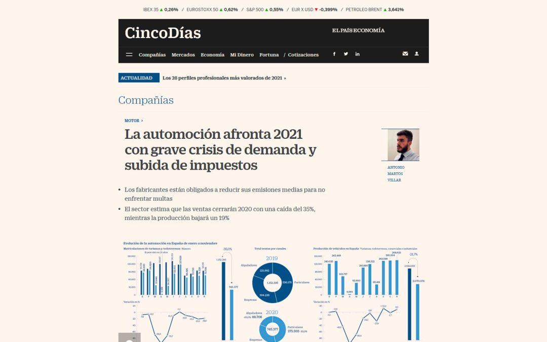 La automoción afronta 2021 con una grave crisis de demanda y subida de impuestos