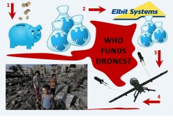 Who funds drones
