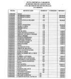 2 lista cheques agosto 2010