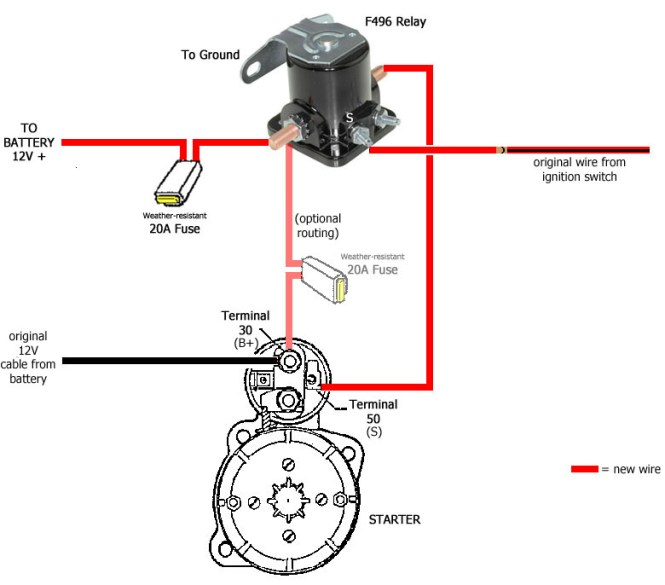 ford f starter solenoid wiring diagram  starter solenoid wiring diagram ford wiring diagrams on 1994 ford f150 starter solenoid wiring diagram