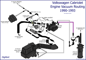 VWVortex  last vacuum hose to firewall, where does it