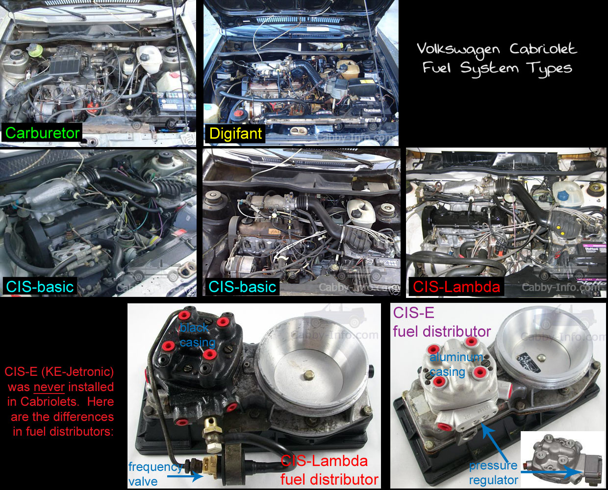 2002 Vw Cabrio Engine Diagram Volkswagen