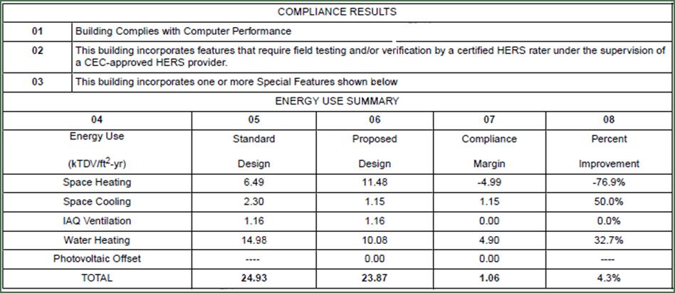 Certified Energy Analyst Cea Program Cabec