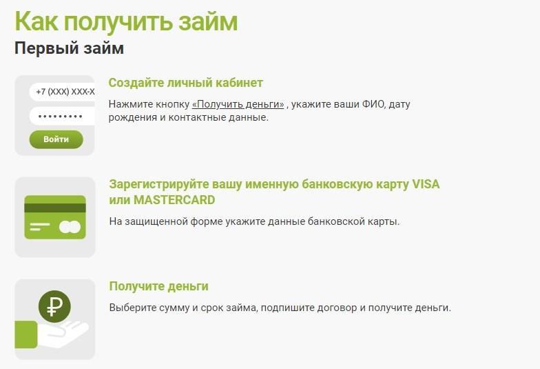 ООО ЛАЙМ КРЕДИТ, Астрахань, Астраханская область, ИНН 3023006727, ОГРН.