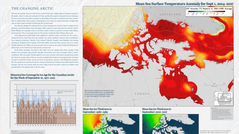Pages from Canada's Arctic Marine Atlas show data related to sea surface temperature