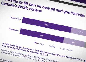 A screengrab of an Environics summary of polling data regarding offshore drilling