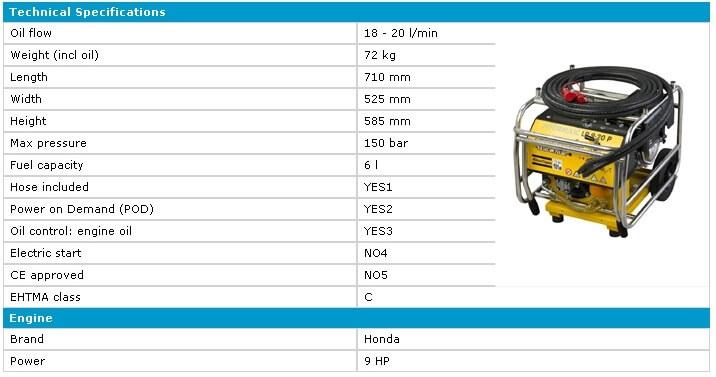 hydraulic cable drum trailers Full Hydraulic Cable Drum Trailers AUTO4 hydraulic power unit spec