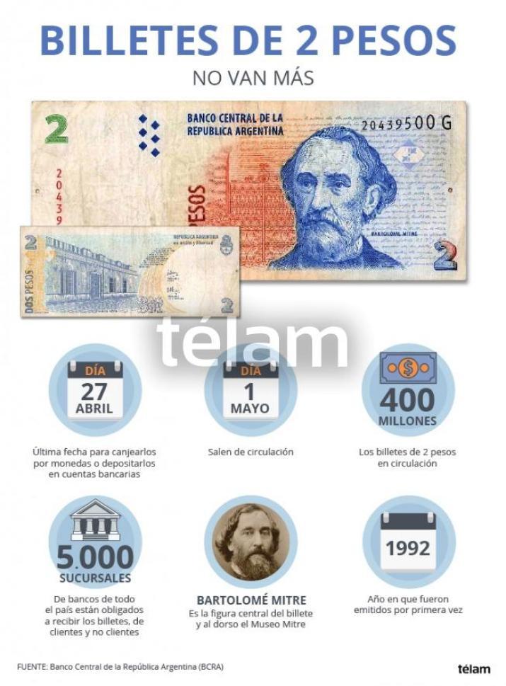 Billetes 2 pesos