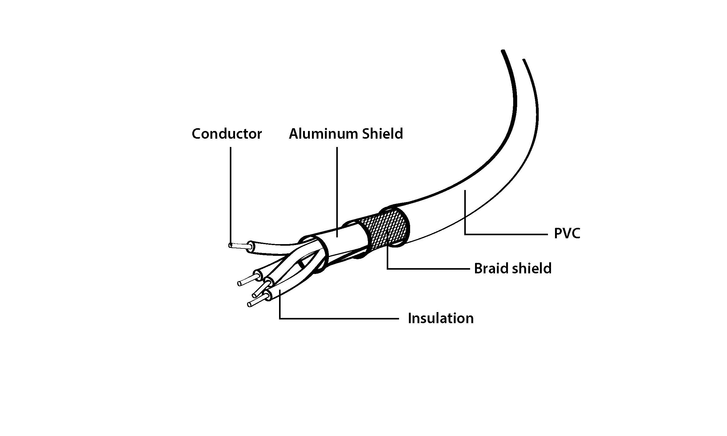 Micro Usb Cable 0 1 M Ccp Musb2 Ambm 0 1m