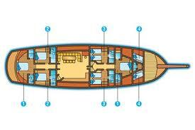 Layout of 90ft Galeon Luxury Yacht Rentals in La Paz