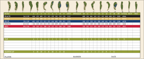 Club Campestre San Jose scorecard with course rating