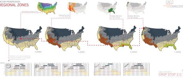 Map Progression