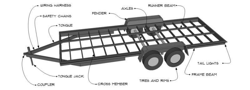 trailer-parts-diagram