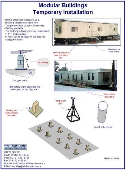 http://www.whitleyman.com/floorplans/images/modularbuildingstempinstall.jpg