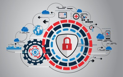 Keeping your data safe: Access Control