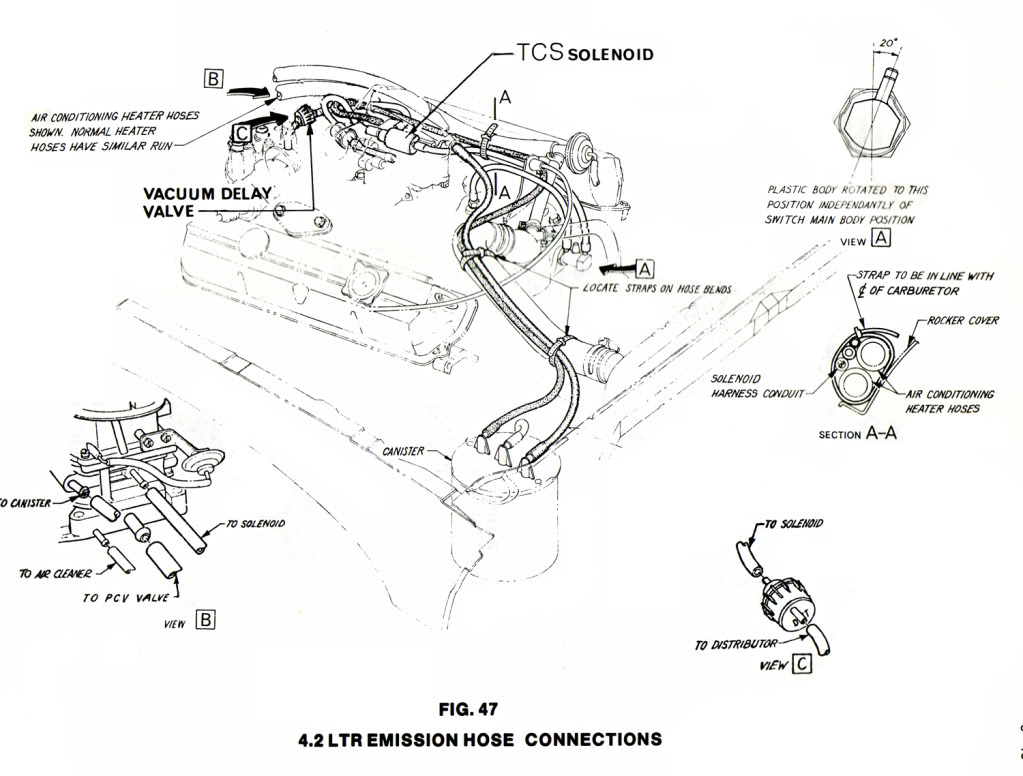 42Ltremissionhoseconnections?resize=665%2C504&ssl=1 lx torana v8 wiring diagram lx free wiring diagrams lx torana v8 wiring diagram at n-0.co