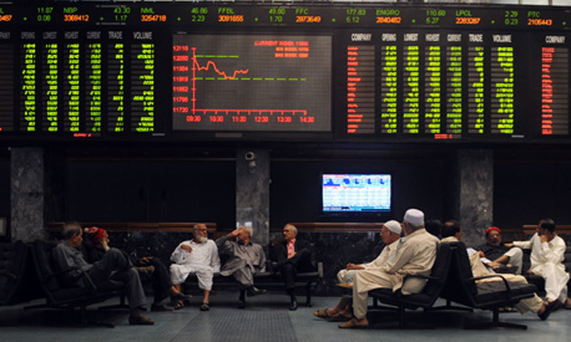 Photo of PSX gains over 1,000 points