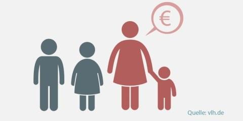 Alleinerziehende: So erhalten sie automatisch einen Freibetrag über 4.000 Euro