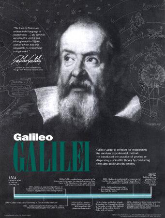 AllPosters.com:  Galileo Galilei