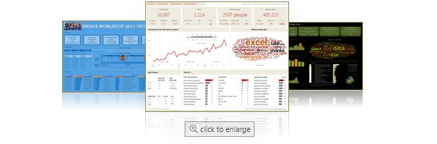 Dashboard Images - Click to enlarge