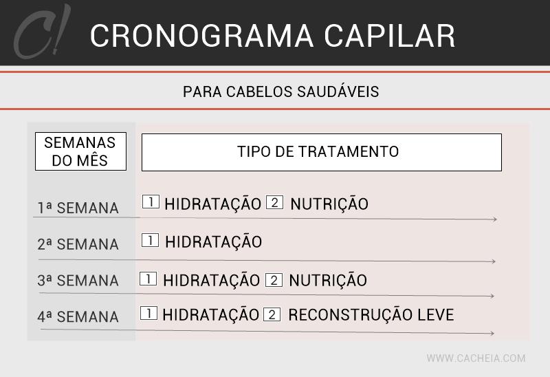 CRONOGRAMA CAPILAR CABELOS SAUDAVEIS1