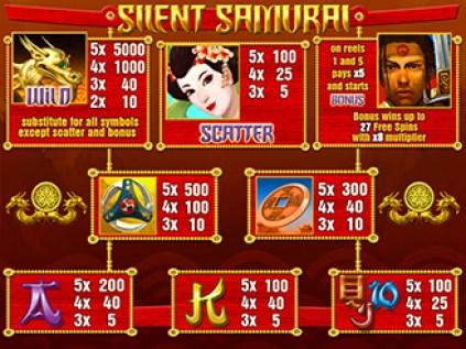 Machines à sous Silent Samurai