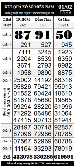 Tra kết quả Xổ số Minh Ngọc - CachvaoM88