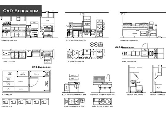 Commercial Kitchen Cad Blocks Wow Blog