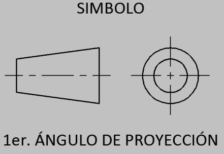 Simbología del 1er Angulo de Proyección.