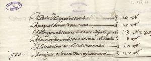 Fragmento de la carta enviada por Don Juan de Austria a Felipe II