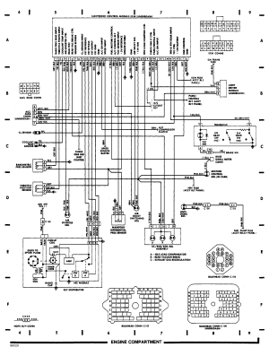 1991 Cadillac Brougham Fuse Box Location | Wiring Library