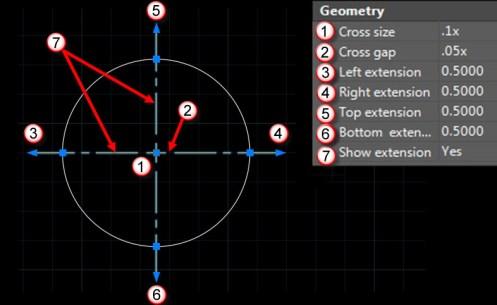 centerline_properties