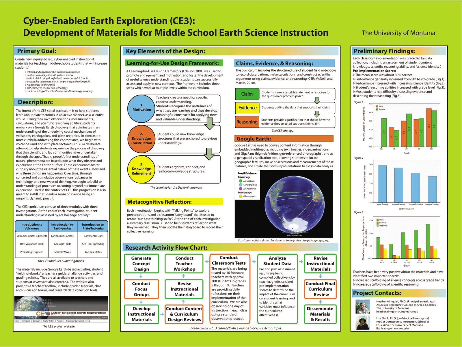 Cyber Enabled Earth Exploration Development Of Materials