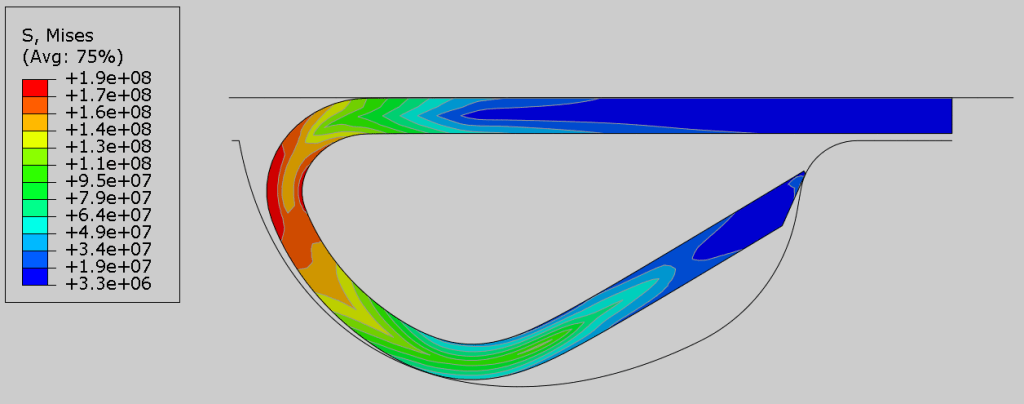 stress plot after staple bending