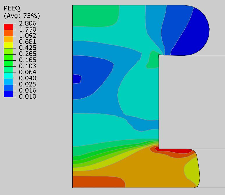 plastic strain distribution